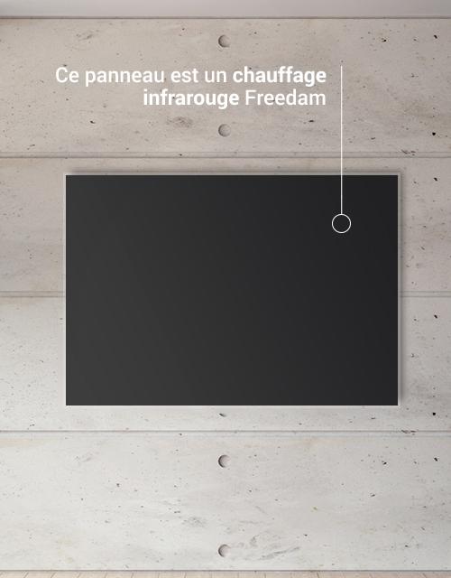 Chauffage Infrarouge Mural Ou Au Plafond Miroir Infrarouge Pour